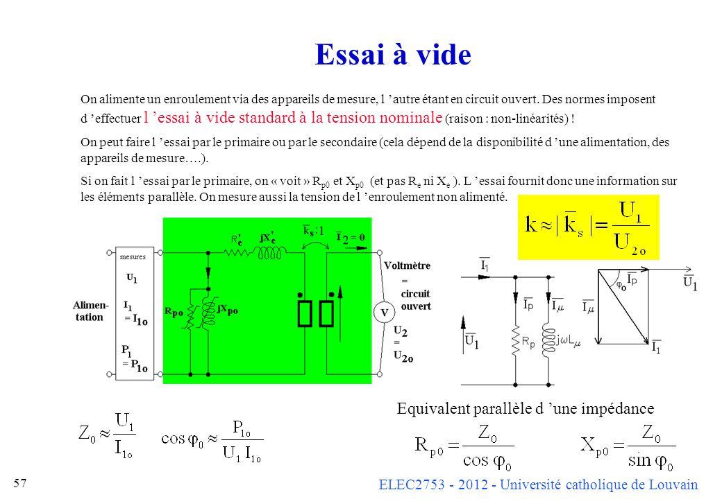ELEC2753 - 2012 - Université catholique de Louvain 57 Essai à vide On alimente un enroulement via des appareils de mesure, l autre étant en circuit ou