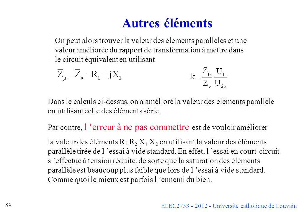 ELEC2753 - 2012 - Université catholique de Louvain 59 Autres éléments On peut alors trouver la valeur des éléments parallèles et une valeur améliorée