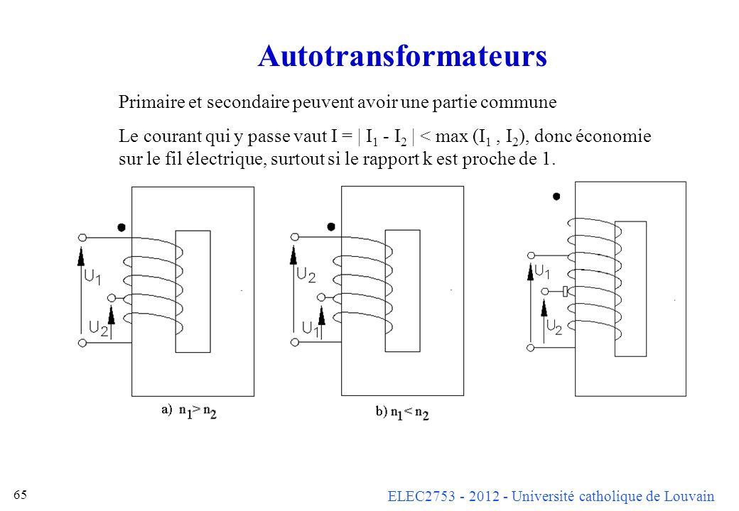 ELEC2753 - 2012 - Université catholique de Louvain 65 Autotransformateurs Primaire et secondaire peuvent avoir une partie commune Le courant qui y pas