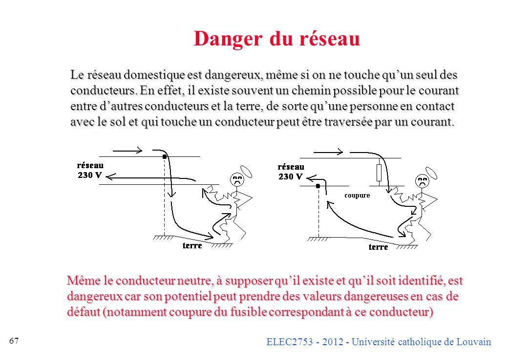 ELEC2753 - 2012 - Université catholique de Louvain 67 Danger du réseau Le réseau domestique est dangereux, même si on ne touche quun seul des conducte
