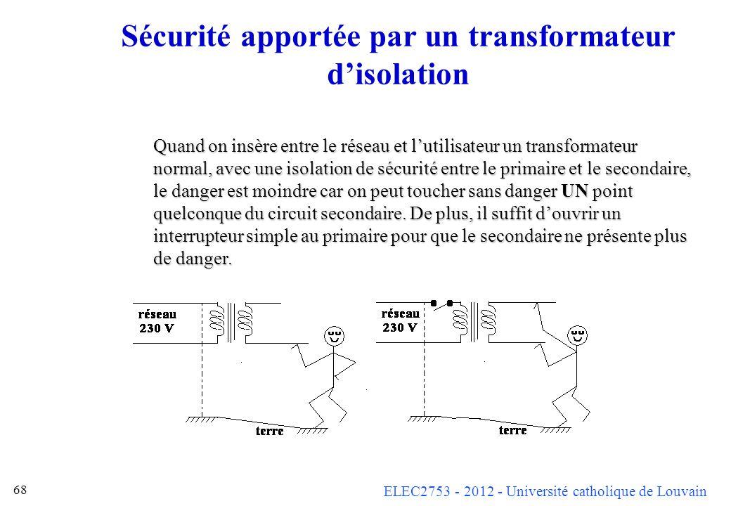 ELEC2753 - 2012 - Université catholique de Louvain 68 Sécurité apportée par un transformateur disolation Quand on insère entre le réseau et lutilisate