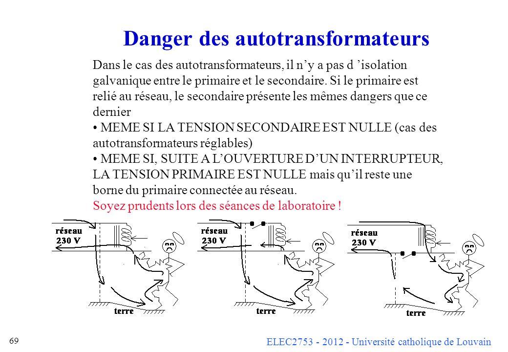 ELEC2753 - 2012 - Université catholique de Louvain 69 Danger des autotransformateurs Dans le cas des autotransformateurs, il ny a pas d isolation galv
