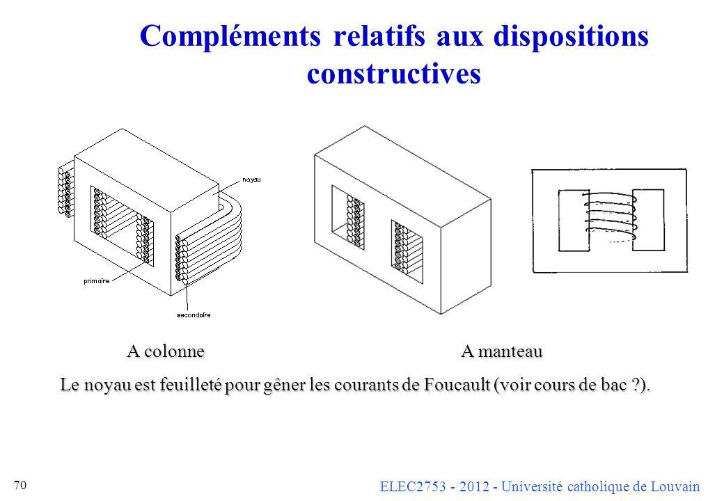 ELEC2753 - 2012 - Université catholique de Louvain 70 Compléments relatifs aux dispositions constructives A colonneA manteau Le noyau est feuilleté po
