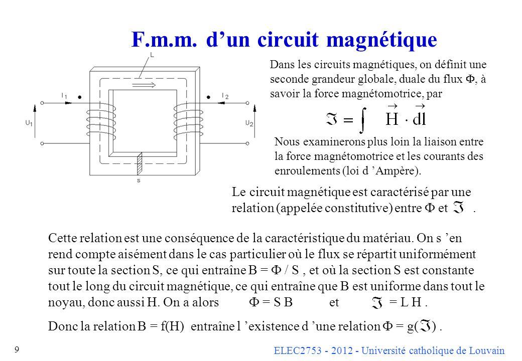ELEC2753 - 2012 - Université catholique de Louvain 50 Notion de tension de court-circuit nominale On définit la tension de court-circuit nominale dun enroulement comme la tension quil faut lui appliquer pour y faire circuler son courant nominal LORSQUE LAUTRE ENROULEMENT EST COURT-CIRCUITE.