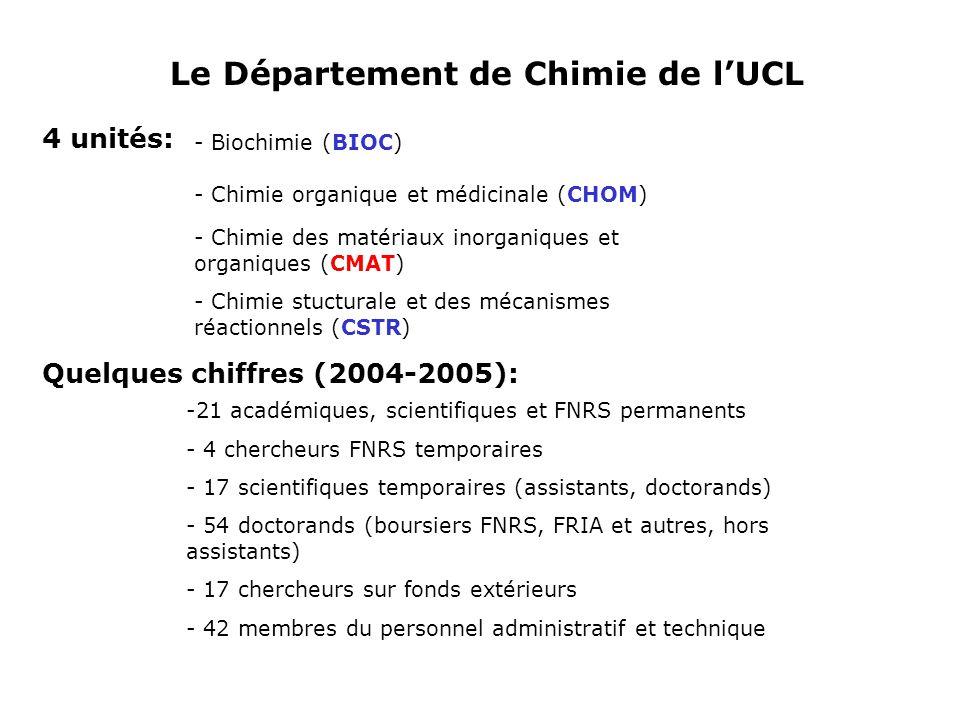 Le Département de Chimie de lUCL - Biochimie (BIOC) - Chimie organique et médicinale (CHOM) - Chimie des matériaux inorganiques et organiques (CMAT) -