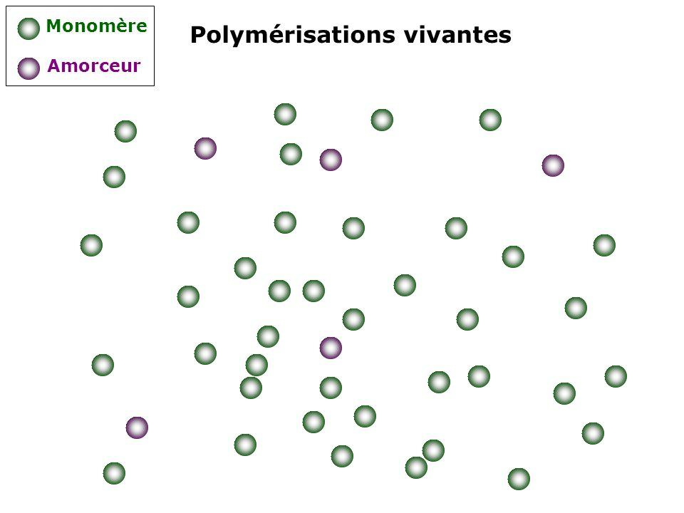 Polymérisations vivantes Monomère Amorceur
