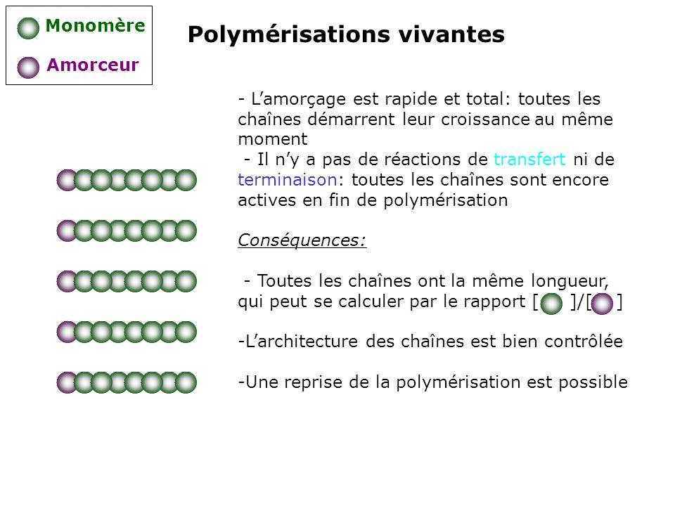 Polymérisations vivantes Monomère Amorceur - Lamorçage est rapide et total: toutes les chaînes démarrent leur croissance au même moment - Il ny a pas