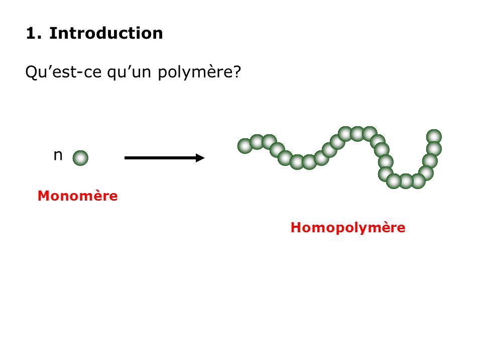 Polymérisations non-contrôlées Monomère Amorceur Le nombre, la longueur et larchitecture des chaînes ne sont pas contrôlés!.