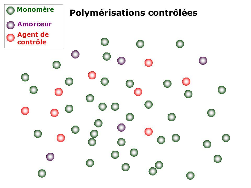 Polymérisations contrôlées Monomère Amorceur Agent de contrôle