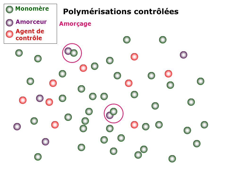 Amorçage Polymérisations contrôlées Monomère Amorceur Agent de contrôle