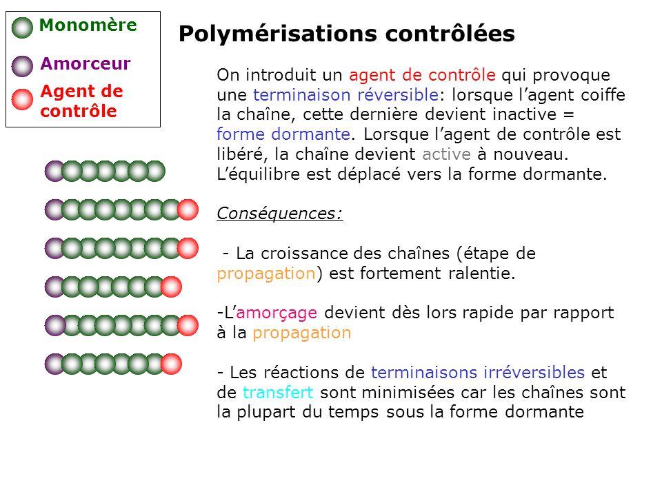 Polymérisations contrôlées Monomère Amorceur Agent de contrôle On introduit un agent de contrôle qui provoque une terminaison réversible: lorsque lage