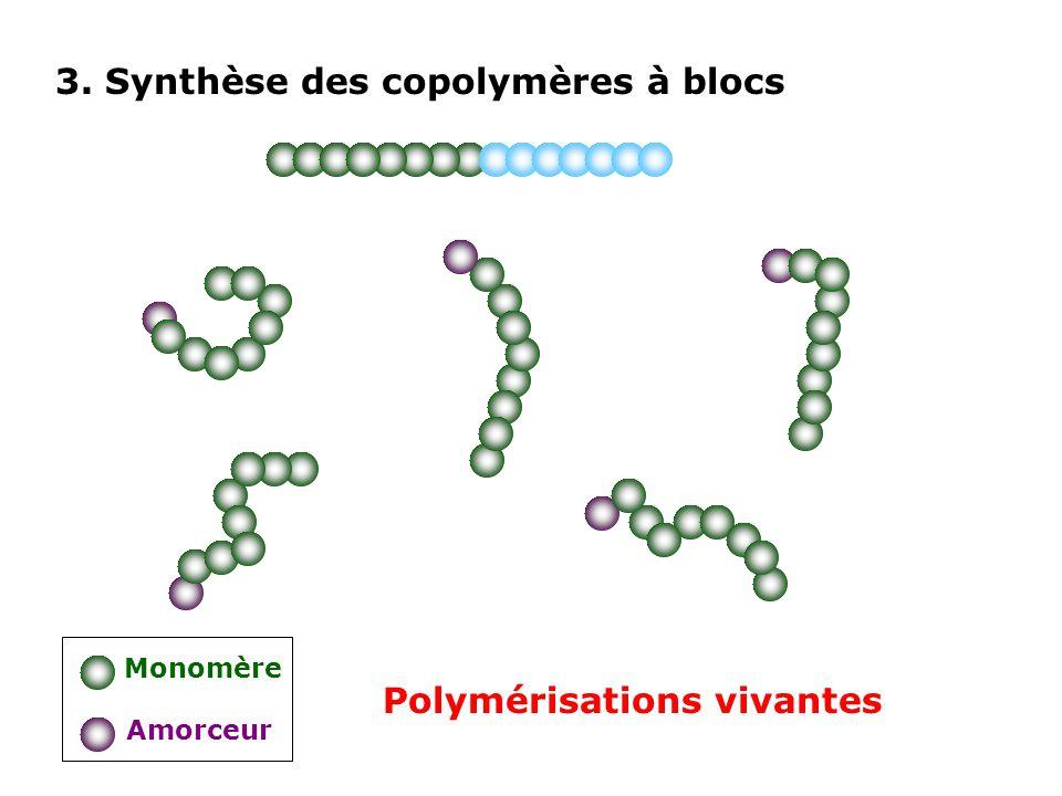3. Synthèse des copolymères à blocs Polymérisations vivantes Monomère Amorceur