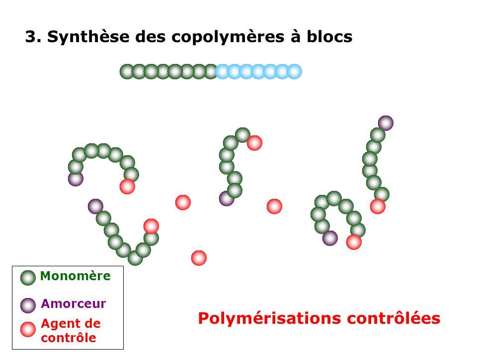 3. Synthèse des copolymères à blocs Polymérisations contrôlées Monomère Amorceur Agent de contrôle