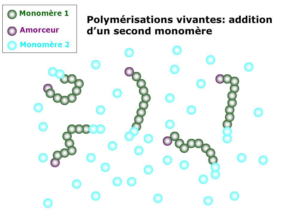 Polymérisations vivantes: addition dun second monomère Monomère 1 Amorceur Monomère 2