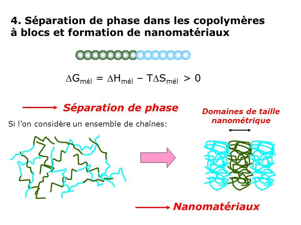 4. Séparation de phase dans les copolymères à blocs et formation de nanomatériaux G mél = H mél – TS mél > 0 Séparation de phase Si lon considère un e