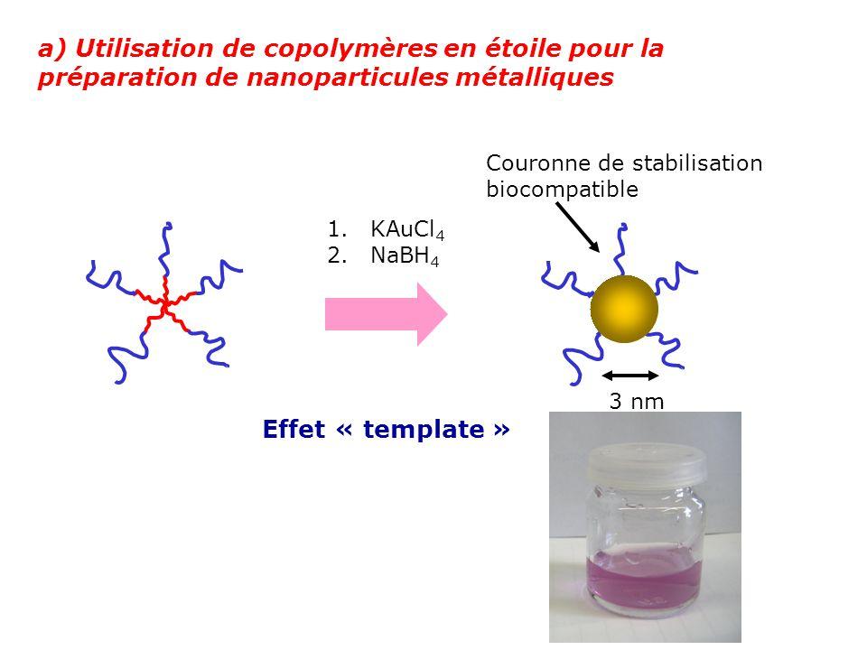 Effet « template » a) Utilisation de copolymères en étoile pour la préparation de nanoparticules métalliques 1.KAuCl 4 2.NaBH 4 3 nm Couronne de stabi