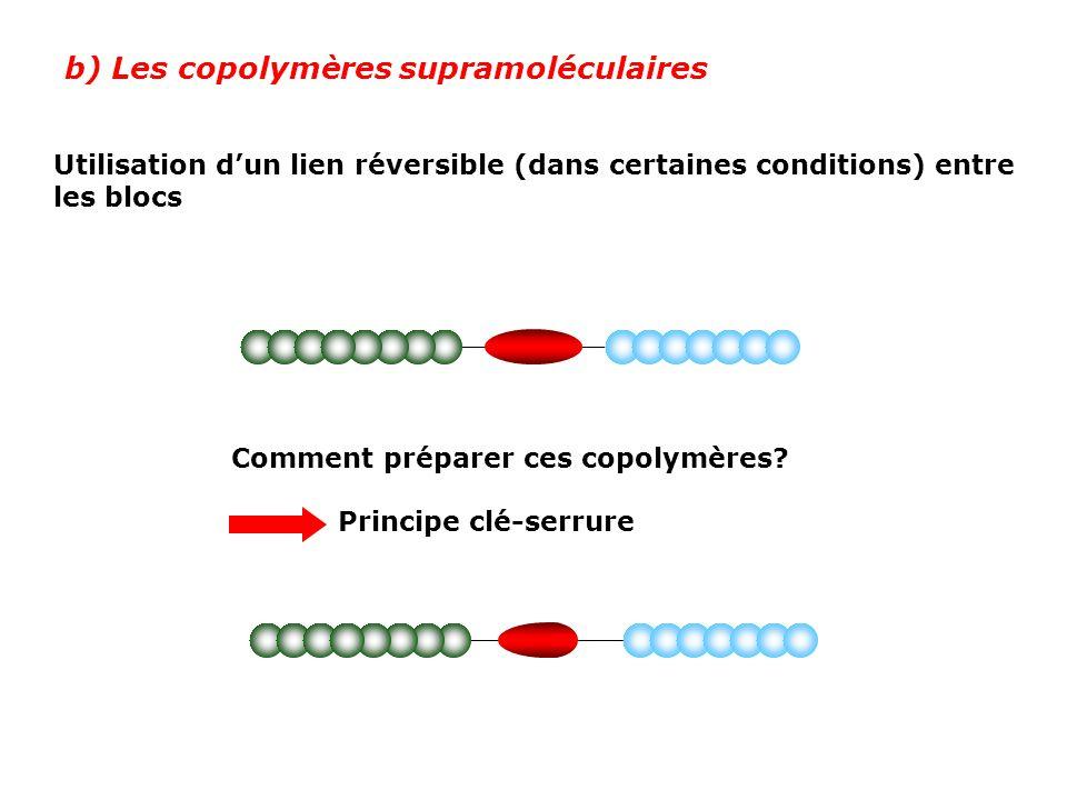 b) Les copolymères supramoléculaires Utilisation dun lien réversible (dans certaines conditions) entre les blocs Comment préparer ces copolymères? Pri