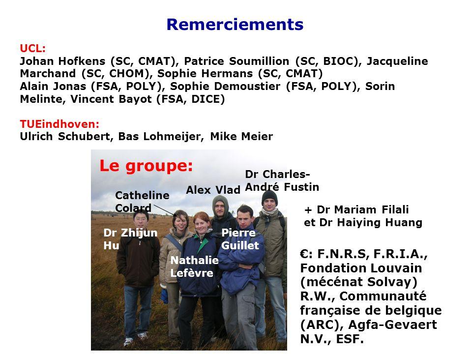 Remerciements UCL: Johan Hofkens (SC, CMAT), Patrice Soumillion (SC, BIOC), Jacqueline Marchand (SC, CHOM), Sophie Hermans (SC, CMAT) Alain Jonas (FSA