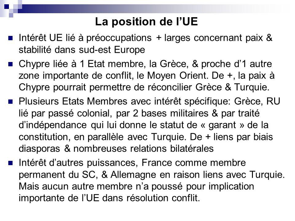 La position de lUE Intérêt UE lié à préoccupations + larges concernant paix & stabilité dans sud-est Europe Chypre liée à 1 Etat membre, la Grèce, & proche d1 autre zone importante de conflit, le Moyen Orient.