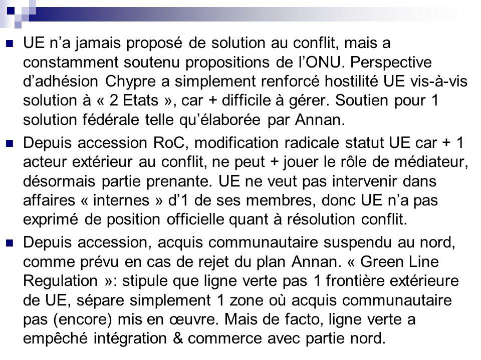 UE na jamais proposé de solution au conflit, mais a constamment soutenu propositions de lONU. Perspective dadhésion Chypre a simplement renforcé hosti
