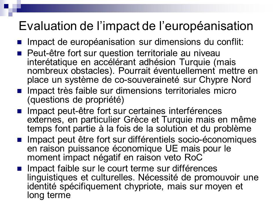 Evaluation de limpact de leuropéanisation Impact de européanisation sur dimensions du conflit: Peut-être fort sur question territoriale au niveau interétatique en accélérant adhésion Turquie (mais nombreux obstacles).