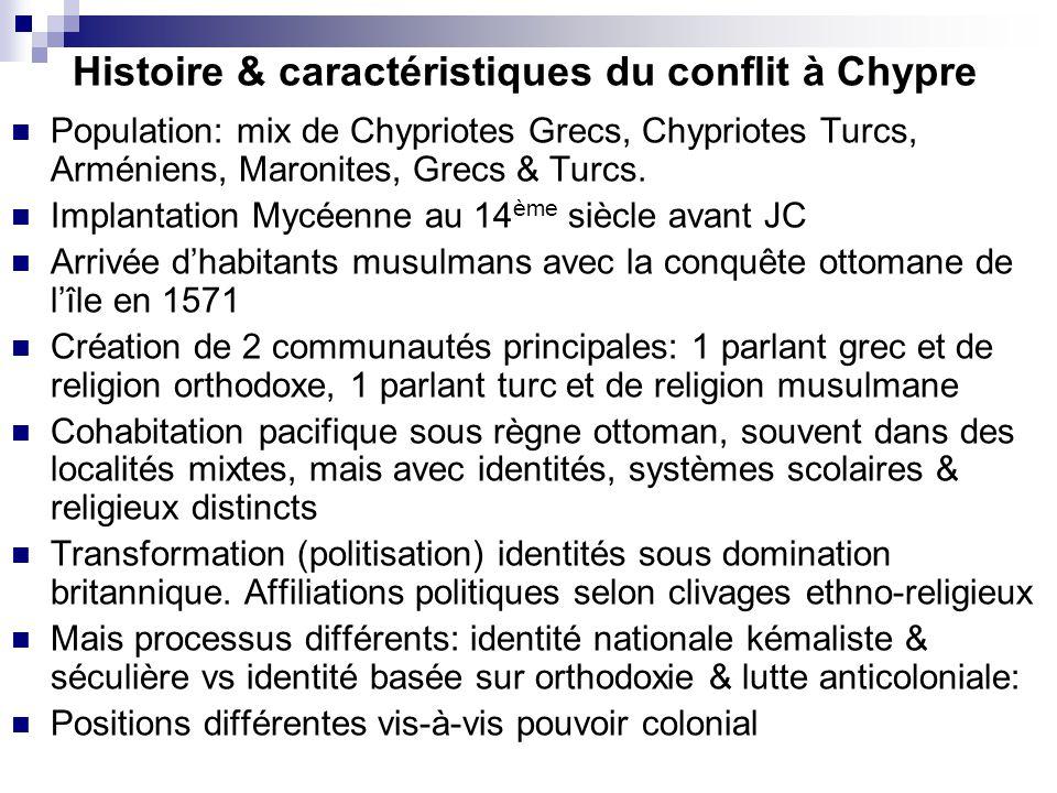 Histoire & caractéristiques du conflit à Chypre Population: mix de Chypriotes Grecs, Chypriotes Turcs, Arméniens, Maronites, Grecs & Turcs. Implantati
