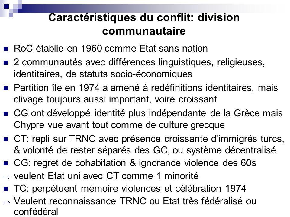 Caractéristiques du conflit: division communautaire RoC établie en 1960 comme Etat sans nation 2 communautés avec différences linguistiques, religieus