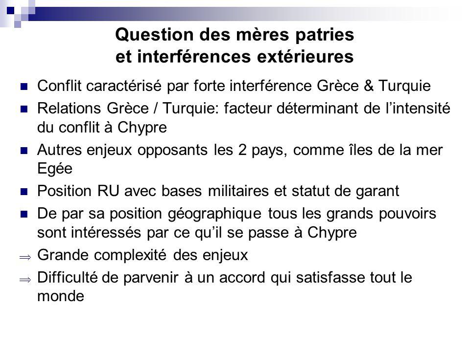 Question des mères patries et interférences extérieures Conflit caractérisé par forte interférence Grèce & Turquie Relations Grèce / Turquie: facteur
