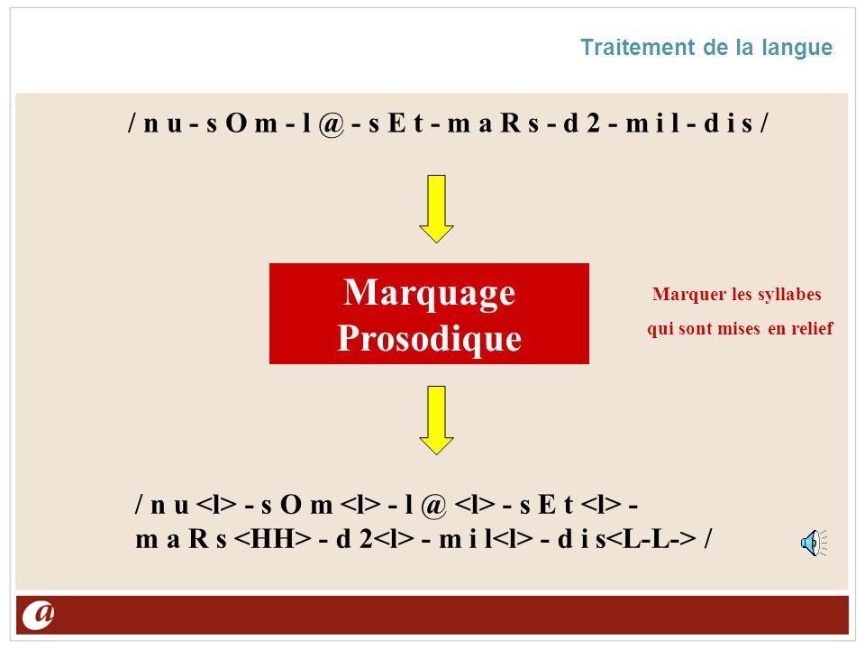 Traitement de la langue Marquage Prosodique / n u - s O m - l @ - s E t - m a R s - d 2 - m i l - d i s / Marquer les syllabes qui sont mises en relie