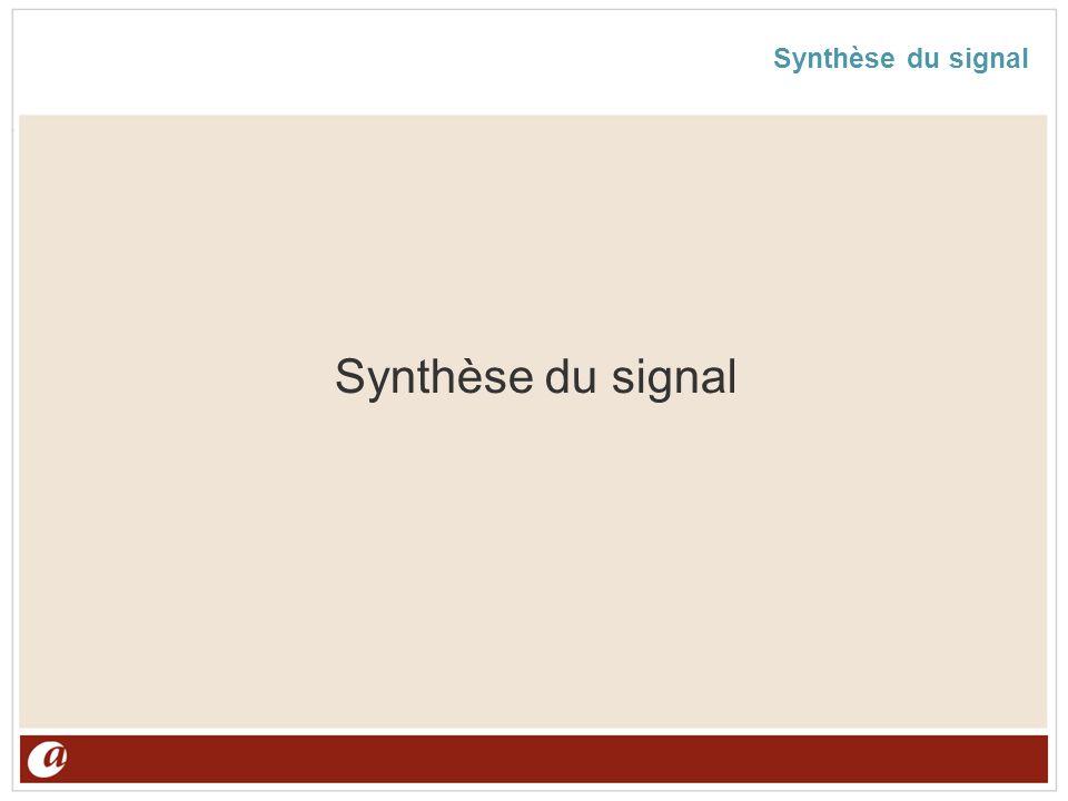 Synthèse du signal