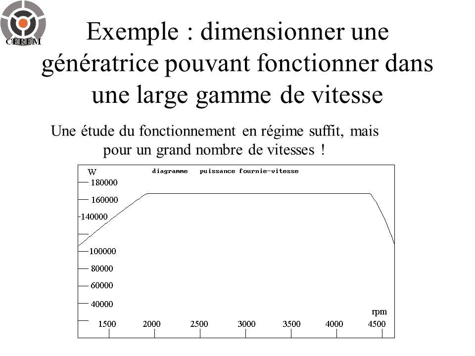 Exemple : dimensionner une génératrice pouvant fonctionner dans une large gamme de vitesse Une étude du fonctionnement en régime suffit, mais pour un