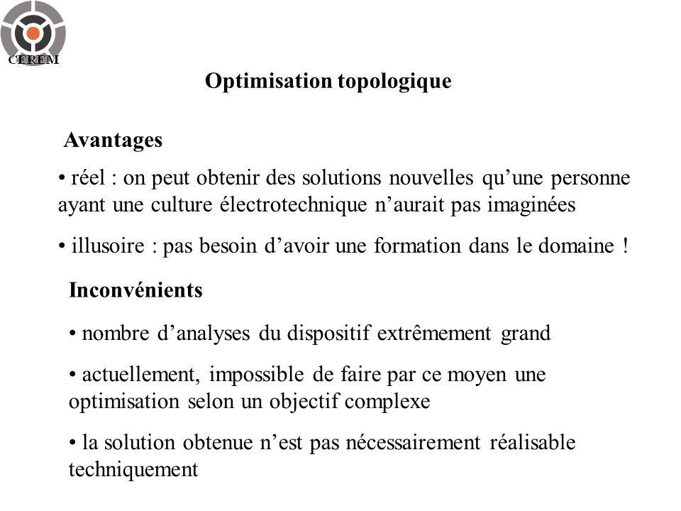 Optimisation topologique Exemple : remplissage de matière Le résultat (a) semble aberrant.