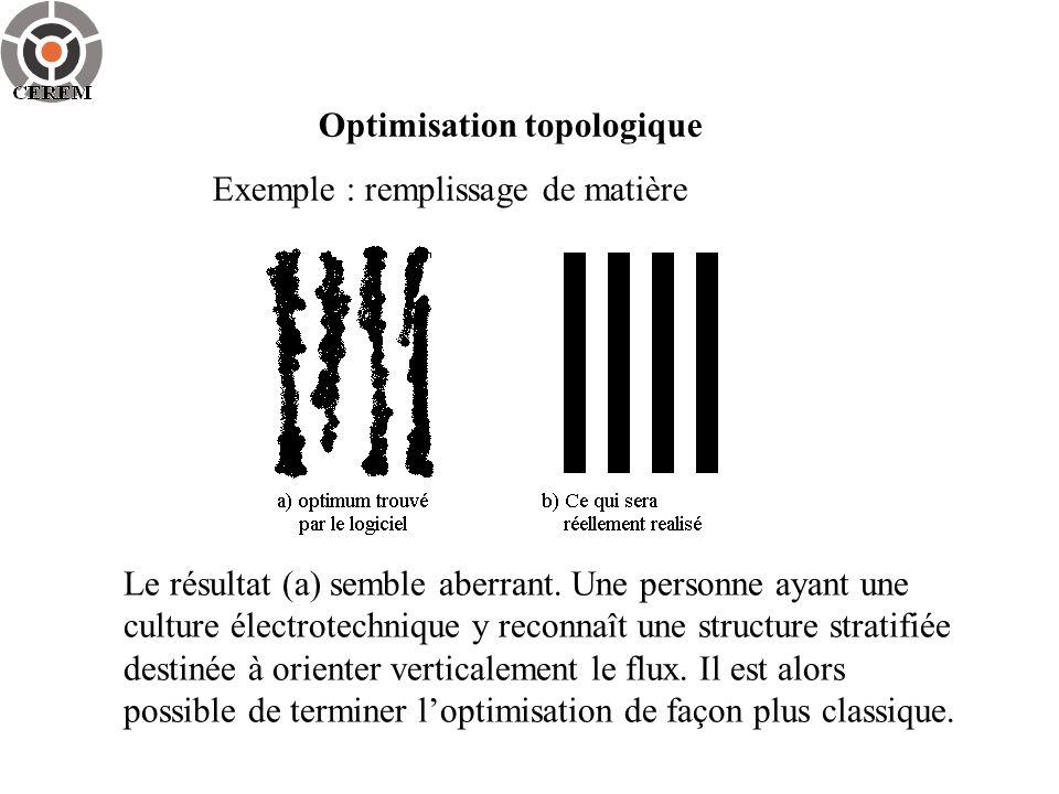 Optimisation topologique Exemple : remplissage de matière Le résultat (a) semble aberrant. Une personne ayant une culture électrotechnique y reconnaît