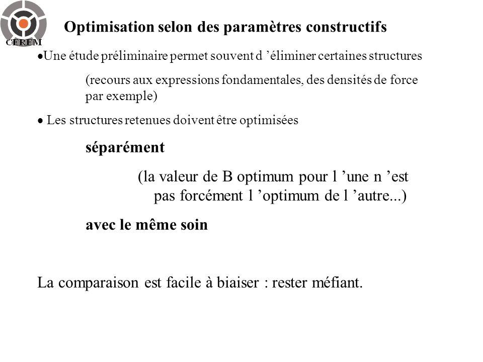 Optimisation selon des paramètres constructifs Une étude préliminaire permet souvent d éliminer certaines structures (recours aux expressions fondamen