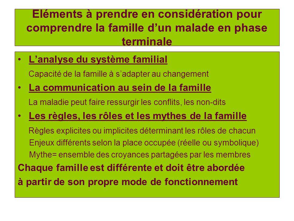 Eléments à prendre en considération pour comprendre la famille dun malade en phase terminale Lanalyse du système familial Capacité de la famille à sad