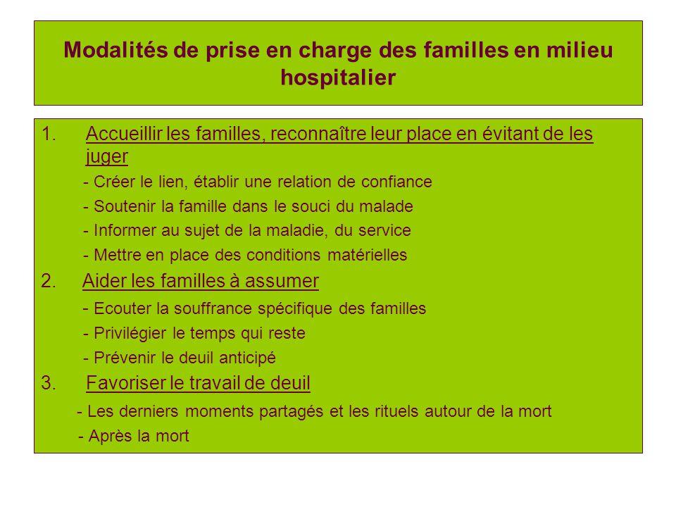 Modalités de prise en charge des familles en milieu hospitalier 1.Accueillir les familles, reconnaître leur place en évitant de les juger - Créer le l