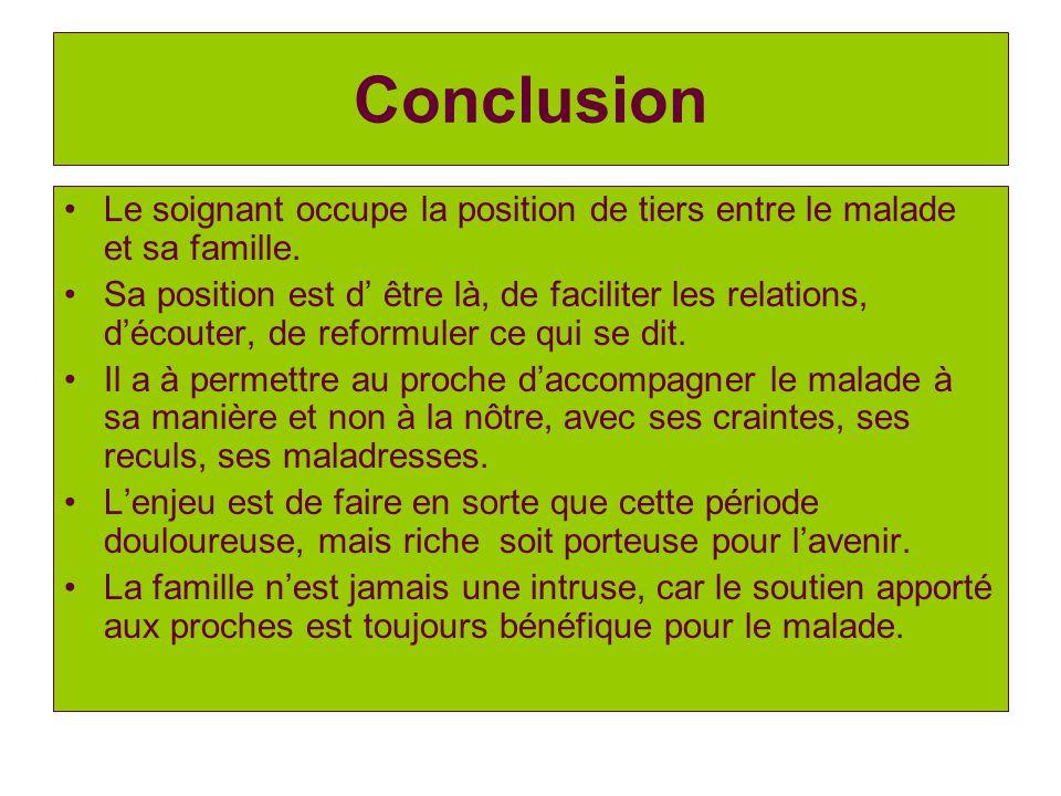 Conclusion Le soignant occupe la position de tiers entre le malade et sa famille. Sa position est d être là, de faciliter les relations, découter, de