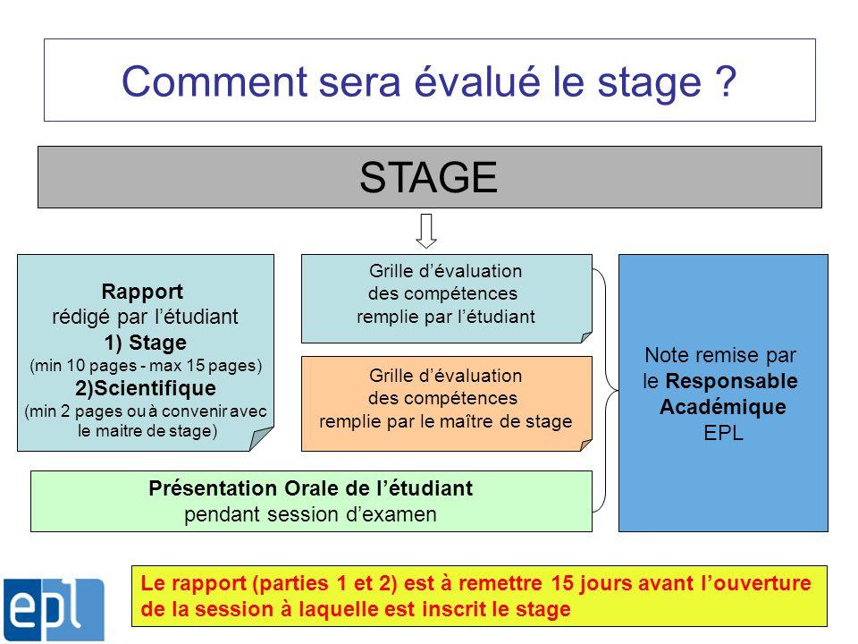 10 Comment sera évalué le stage ? Rapport rédigé par létudiant 1) Stage (min 10 pages - max 15 pages) 2)Scientifique (min 2 pages ou à convenir avec l