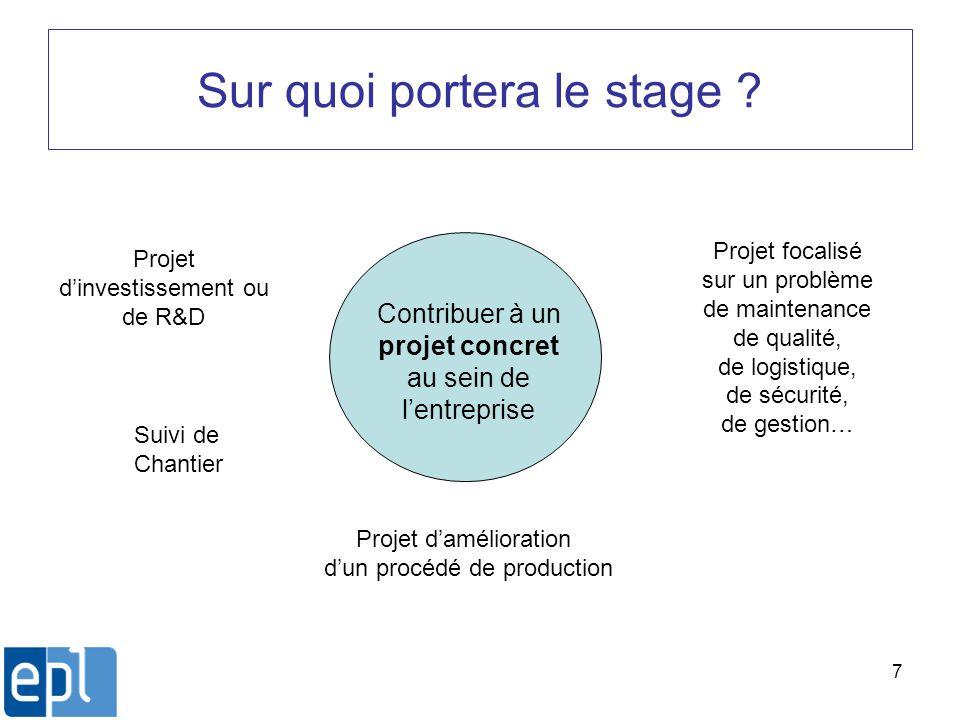 7 Sur quoi portera le stage ? Projet dinvestissement ou de R&D Projet damélioration dun procédé de production Projet focalisé sur un problème de maint
