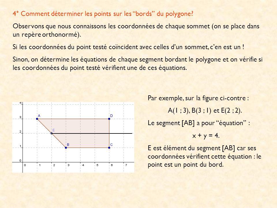 4° Comment déterminer les points sur les bords du polygone? Observons que nous connaissons les coordonnées de chaque sommet (on se place dans un repèr