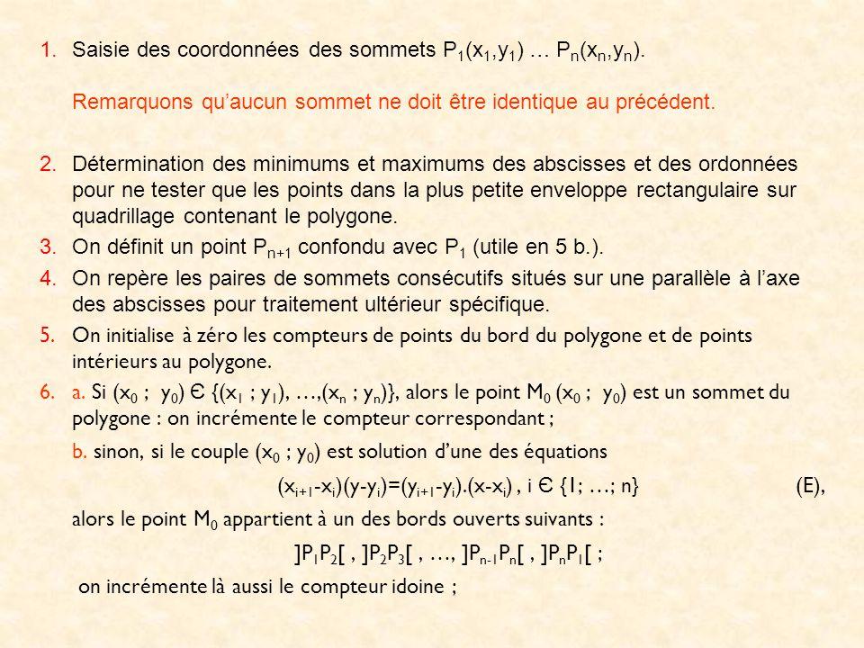 1.Saisie des coordonnées des sommets P 1 (x 1,y 1 ) … P n (x n,y n ). Remarquons quaucun sommet ne doit être identique au précédent. 2.Détermination d