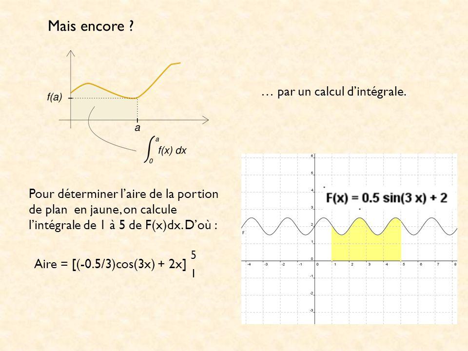 Mais encore ? … par un calcul dintégrale. Pour déterminer laire de la portion de plan en jaune, on calcule lintégrale de 1 à 5 de F(x)dx. Doù : Aire =