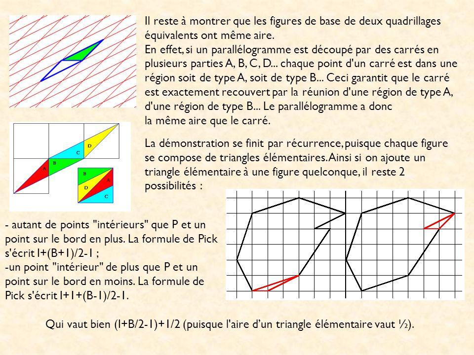 Il reste à montrer que les figures de base de deux quadrillages équivalents ont même aire. En effet, si un parallélogramme est découpé par des carrés