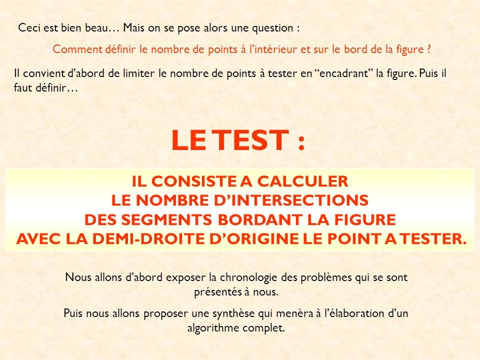 Ceci est bien beau… Mais on se pose alors une question : Comment définir le nombre de points à lintérieur et sur le bord de la figure ? Il convient da