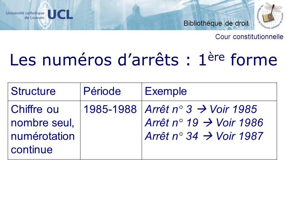 Les numéros darrêts : 2 ème forme StructurePériodeExemple Numéro de larrêt en 1, 2 ou 3 chiffres / année de larrêt en DEUX chiffres 1989-199982/93 le 82ème arrêt de lannée 1993 Cour constitutionnelle Bibliothèque de droit