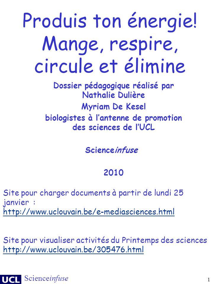 1 Produis ton énergie! Mange, respire, circule et élimine Dossier pédagogique réalisé par Nathalie Dulière Myriam De Kesel biologistes à lantenne de p