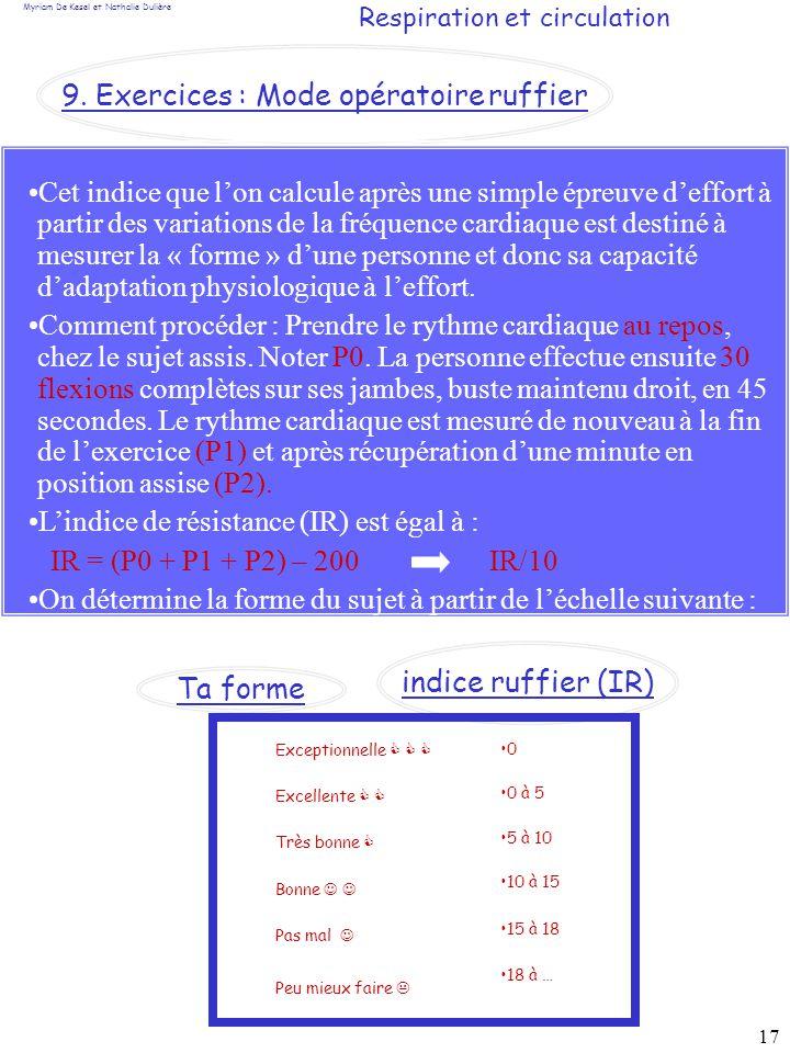 17 9. Exercices : Mode opératoire ruffier Respiration et circulation Myriam De Kesel et Nathalie Dulière Cet indice que lon calcule après une simple é