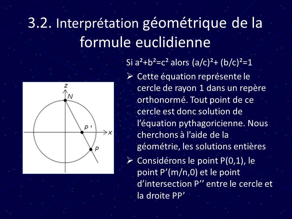 3.2. Interprétation géométrique de la formule euclidienne Si a²+b²=c² alors (a/c)²+ (b/c)²=1 Cette équation représente le cercle de rayon 1 dans un re