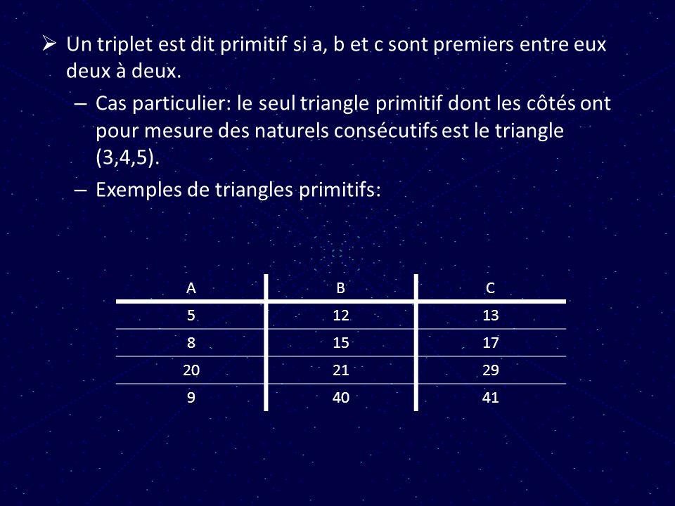 Posons x = 2u z+y = 2v z-y = 2w u, v et w sont premiers entre eux (puisque x, y et z le sont) x² = z²- y² (z+y)(z-y) = 4vw x² = (2u)² = 4u² u² = x²/4 u² = vw Mais v et w étant premiers entre eux, ce sont nécessairement des carrés parfaits car u²= vw