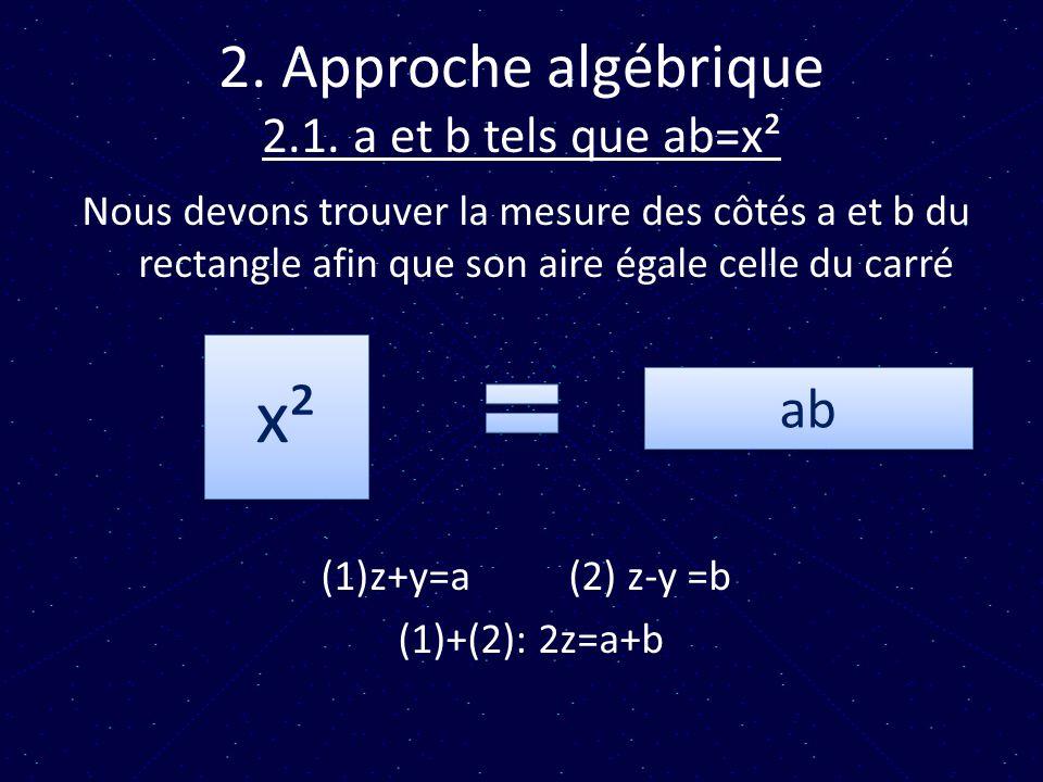 z= (a+b)/2 y=a-(a+b):2=(a-b)/2 x²= z²-y²=((a+b)/2)²-((a-b)/2)² x= S=(, (a-b)/2, (a+b)/2)